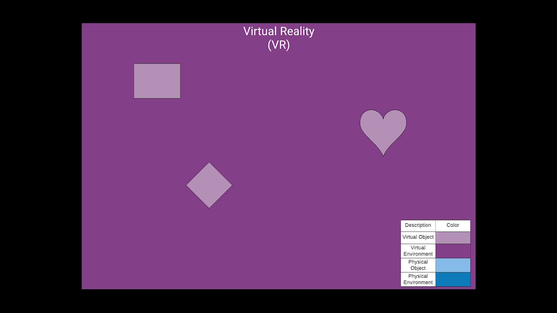 VR MR AR